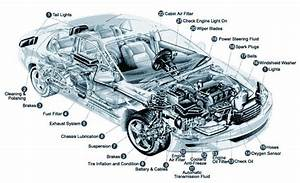 Car Diagram - Vehicle Diagram - Auto Chart