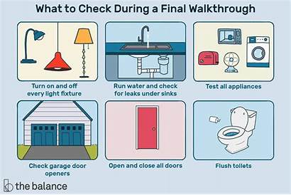 Final Walk Through Inspection Walkthrough Closing Fill
