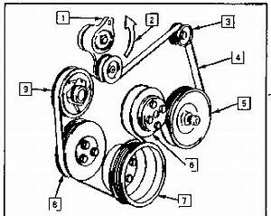 chevy 350 5 7 tbi engine diagram imageresizertoolcom With chevy 350 belt routing diagram in addition s10 serpentine belt diagram