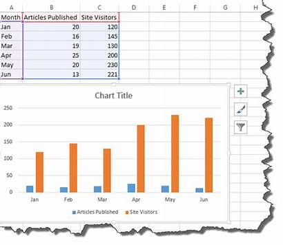 Charts Excel Advanced Creating Tutorial Chart Graph