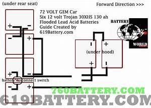 Gem Car 12 Volt Battery Guide