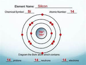 Bohr Model Diagrams Lesson 3 1 Extension
