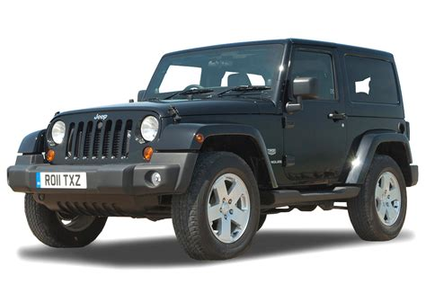 Jeep Wrangler Suv Review