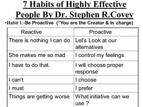 steve covey proactive  reactive people