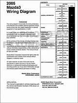 2005 Mazda 3 Wiring Diagram Manual Original