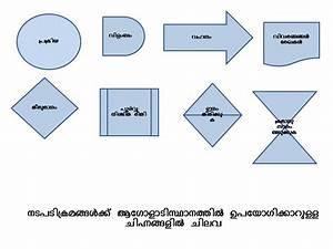 File Flow Chart Symbols Png