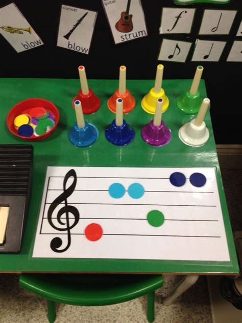 Practise them a few times with the video playing in the background, then see. Eyfs music area - handbells activity idea | Kindergarten music, Music for kids, Preschool music