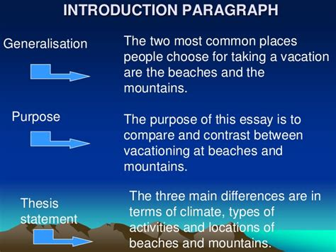 compare and contrast 5 paragraph essay attach references