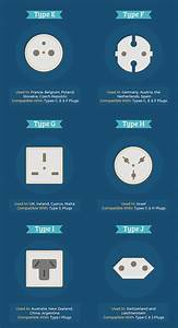 Infographic  Guide To Travel Plugs  U0026 Wall Sockets