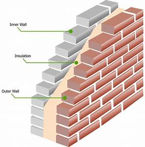 Cavity-insulation-diagram