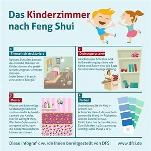 Feng Shui Raumgestaltung : feng shui f r kinderzimmer dfsi ~ Indierocktalk.com Haus und Dekorationen