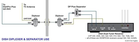 Dish Network Cable Wiring Diagram by Dish Network Vip222k Wiring Diagram Wiring Diagram