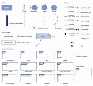 Design Elements  U2014 Bank Uml Sequence Diagram