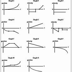 Graph That Motion Activity Sheet