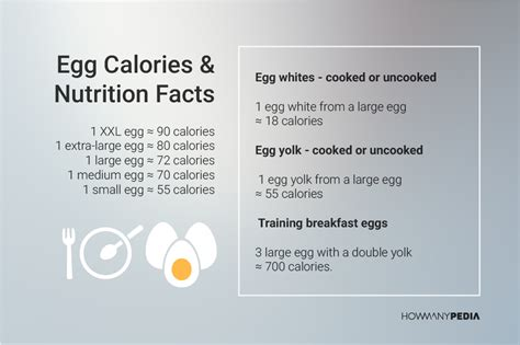 Fast 2 large fried eggs calories diet