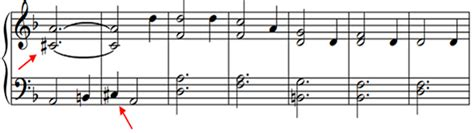 There are times in music that you will need to cancel a sharp or flat. Natural Sign, Double Flat and Double Sharp | Simplifying Theory