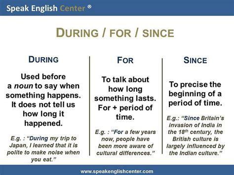 si e social traduction anglais speak center leçon de grammaire en anglais during