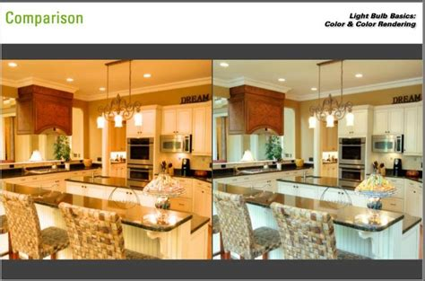 color temperature for kitchen how to use different led lighting color options led 5556