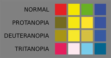 file colour perception in different types of colour
