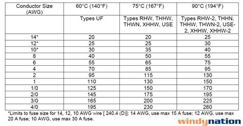 combiner visio templates electrical transformer sizing chart auto connection