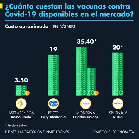 50,38% de eficacia en base a. Ebrard: México puede comprar vacunas de Moderna, Novavax ...