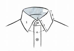The Ultimate Shirt Collar Guide  The Anatomy Of A Shirt