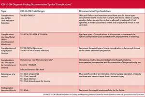 diagnosis diagnosis icd 10 With icd 10 physician documentation