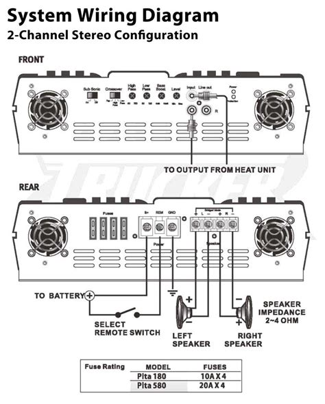 Amazon Pyle Plta Channel Watt Volt Truck