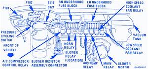 Oldsmobile Regency 1996 Fuse Box  Block Circuit Breaker Diagram