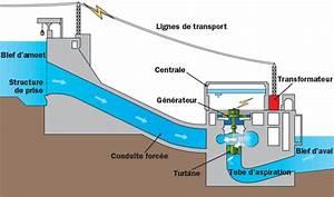 Centrale De L Occasion : centrale hydro lectrique ~ Gottalentnigeria.com Avis de Voitures
