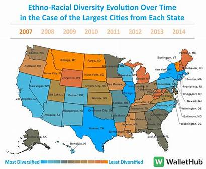 Diverse Cities Ethno Diversity Racial Least America