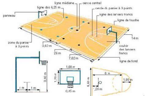 Comment Est Un Terrain De Basket ?  Nba (les Plus Grands