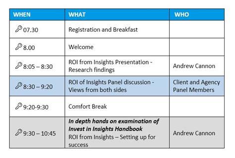 global perspective  insight roi seminar panel