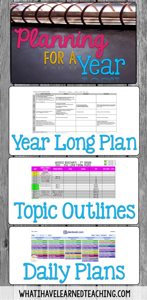 Plan For Next Year Organize The Year, Topics & Daily Lessons