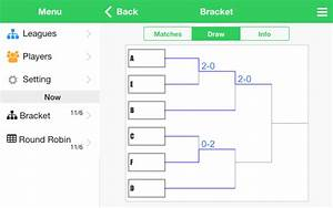 table tennis tournament template brokeasshomecom With table tennis tournament template