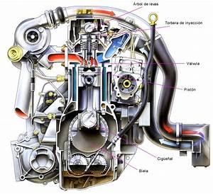 Motores Diesel  El Funcionamiento Del Motor