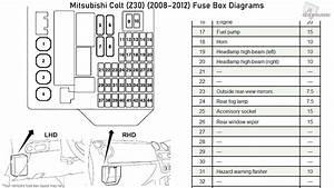 Mitsubishi Colt  Z30   2008-2012  Fuse Box Diagrams