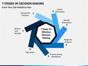 7 Stages Of Decision Making Powerpoint Template