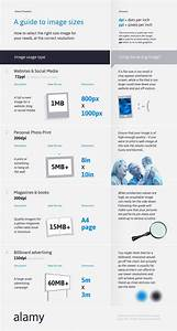 Infographic  File Sizes