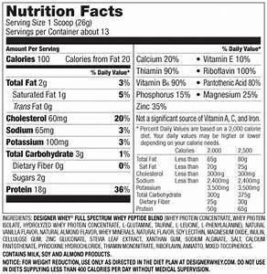 Nutrisystem Protein Shakes Nutrition Facts  U2013 Blog Dandk