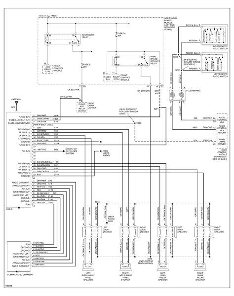 wiring diagram 2008 dodge caravan wiring free engine