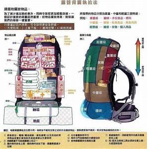 U0026 39 Backpacking U0026 39   U2022 Cross Section Of A Back Pack  U2022 Beating Loneliness  U2022 Riawati