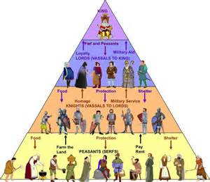 Le Led Peggy Pyramid by The Pyramid Of Death Who Really Runs This World Humans