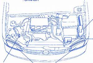 Toyota Sienna 1998 Fuse Box  Block Circuit Breaker Diagram