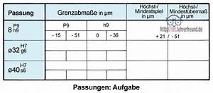 Toleranzen Und Passungen Berechnen : passungen tec lehrerfreund ~ Themetempest.com Abrechnung