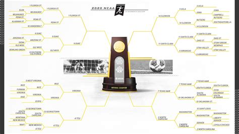 Taking place quadrennially as part of the wider olympics tournament, this gives nations the chance to put their best 18 2021. Quarterfinal matchups decided in NCAA Women's Soccer ...