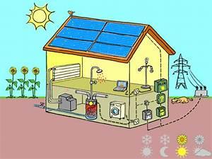 panneaux solaires photovoltaiques energie environnementch With electricite dans la maison