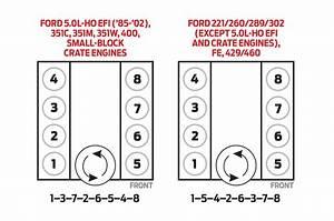 Ford Ecoboost Firing Order