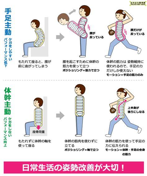 走る 時に 使う 筋肉