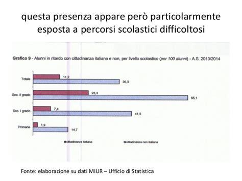Ufficio Statistica Miur - gli alunni stranieri nel sistema scolastico italiano un